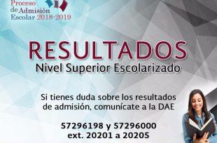 Resultados IPN Examen de Admisión 2018 2019 8 de Julio - México